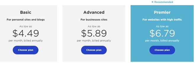 Web Hosting plans